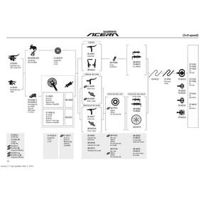 Shimano Acera SL-M360 Shifters høyre, 8-delt Svart